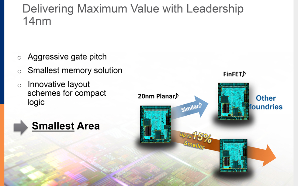Samsung-GLOBALFOUNDRIES 14nm Collaboration - FINAL V2.ppt