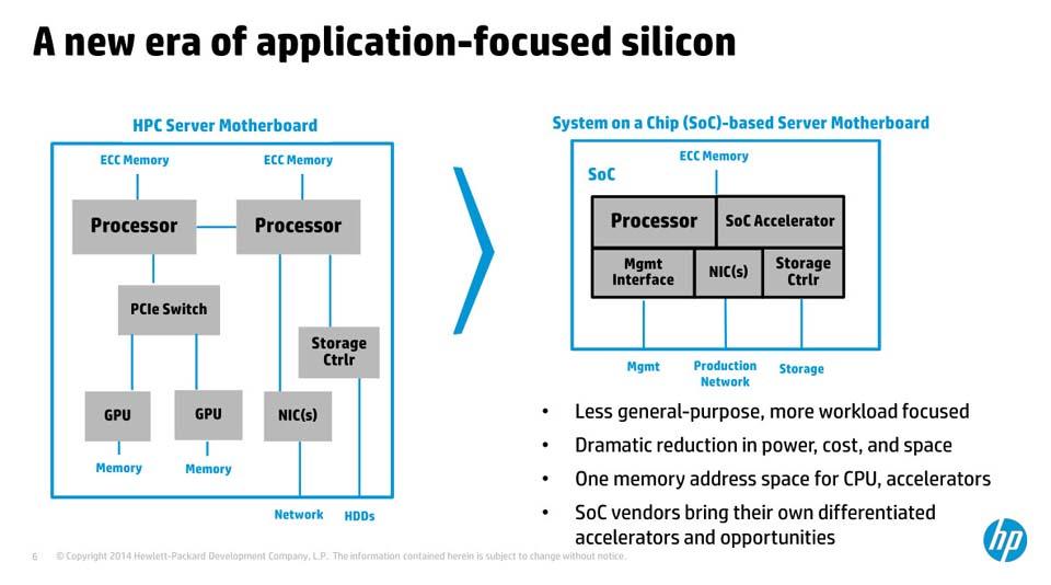 New era app focused silicon