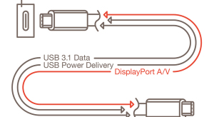 DisplayPort Alt Mode