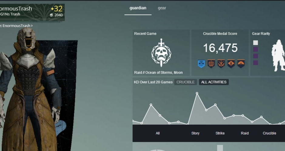 Dedicated players like this high-level Warlock are actually quite common, as gamers have invested quite a bit of time into Destiny. But will this change as a result of unfair DLC practices?